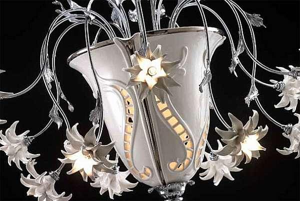 Напольная лампа LORENZON (F.LLI LORENZON) LL.19/BP/F/19F